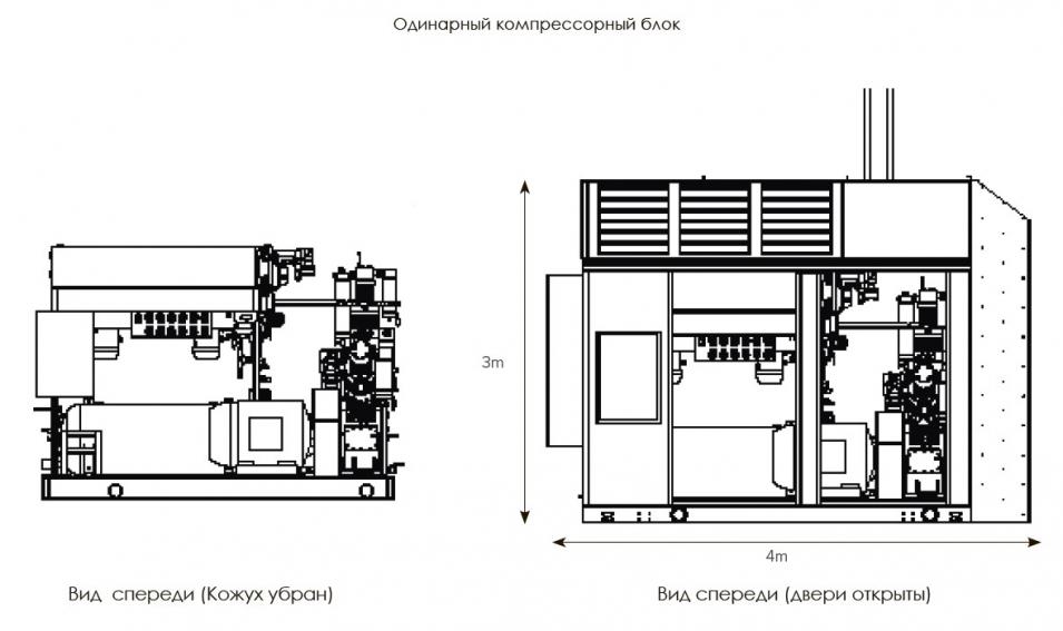 Clean CNG - Блок-компрессор